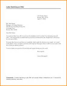employment offer letter sle rejection rejection