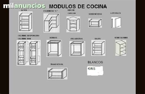 muebles de cocina en kit ikea stunning muebles de cocina en kit ikea ideas casas