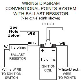 ballast resistor wiring diagram points ballast resistor ignition wiring diagram efcaviation