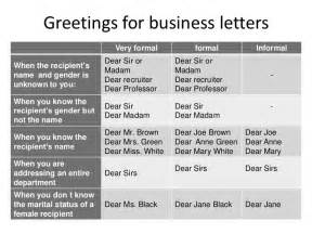 Business Letter Don T Know Gender How To Write Emails
