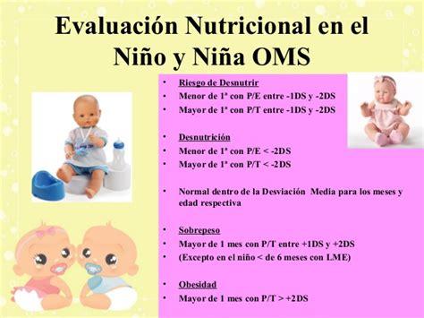 Calendario Calcular Niã O O Niã A 91 Tabla De Pesos Y Estatura Beb Nio O Nia Tabla
