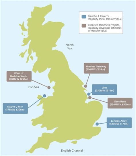 map uk wind farms 1 offshore wind farms