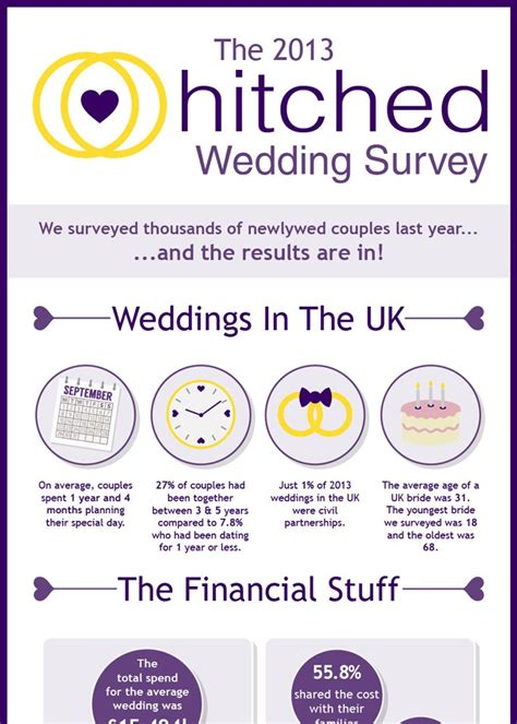 average wedding venue cost uk how much do weddings cost gallery wedding dress