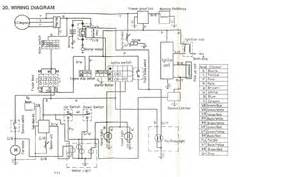 manco go kart parts wiring diagram manco get free image