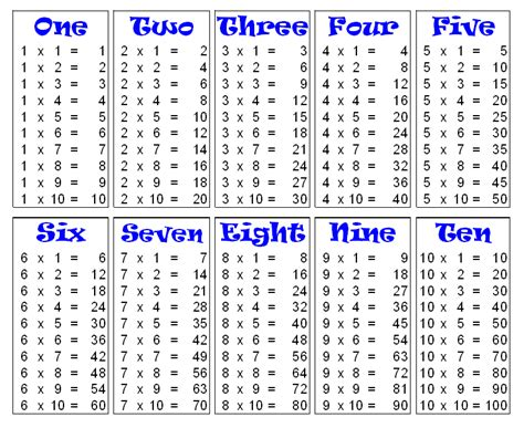 tables multiplication de 1 a 20 9 best images of multiplication table chart 1 20