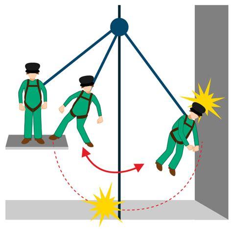 swing effect swing fall hazard bahaya tersembunyi yang sering