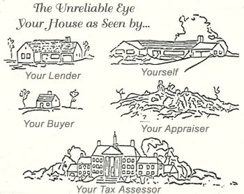 Residential Appraisal Engagement Letter real estate appraisal real estate appraisal how to