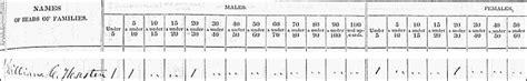 Pulaski County Missouri Court Records William Carroll Haston Of Mo