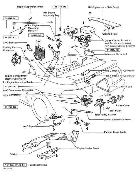 service manual diagram motor 1993 toyota mr2 pdf 1993