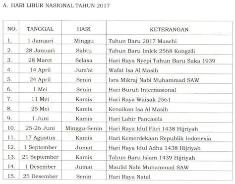 perubahan hari libur nasional dan cuti bersama tahun 2017