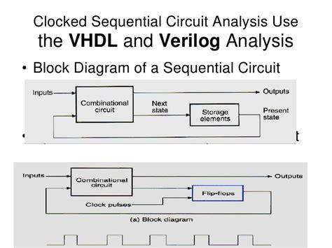 block diagram of sequential circuit microprocessors