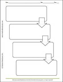 flow map template printable flow map this four box flow chart graphic