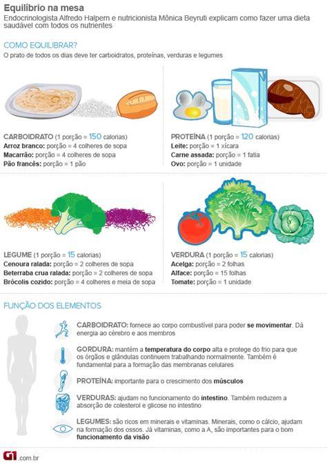 proteinas e carboidratos bem estar dietas restritas em carboidratos ou prote 237 nas