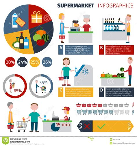 store layout vector supermarket people infographics stock vector image 55199278