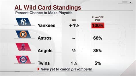 Wild Card Mlb Standings by Al Wild Card Standings