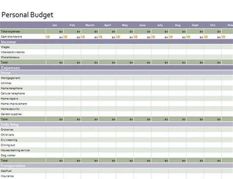 litigation budget screen
