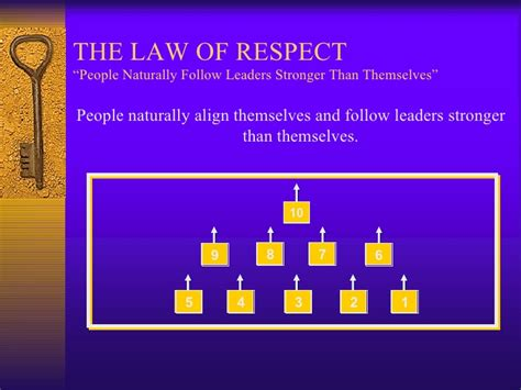 the 21 irrefutable laws of leadership workbook follow them and
