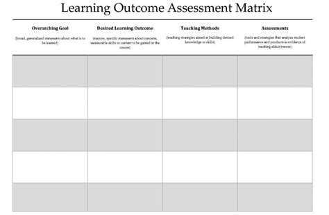 student learning objective template image collections
