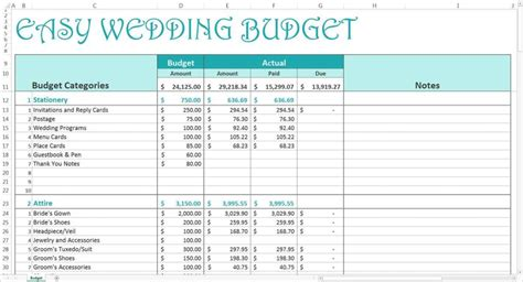 28 budget numbers template project plan templates