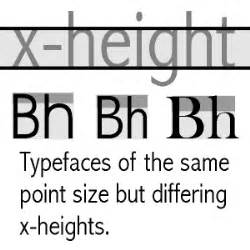 typography x height x height in typography and publishing