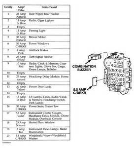Jeep Zj Fuse Diagram 1995 Jeep Sport Fuse Diagram Wiring Diagrams