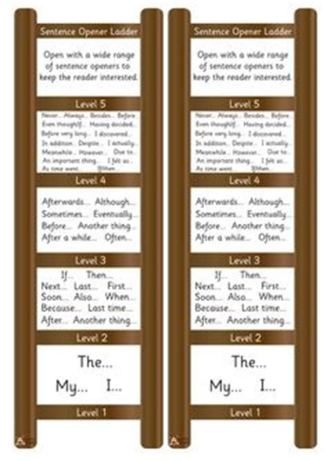 biography openers ks2 free printable grammar terms posters each poster includes