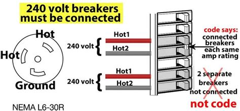 1000 ideas about electrical breakers on hilti