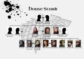 targaryen family tree wroc awski informator