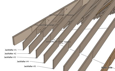 rafter spacing irregular hip roof rafters