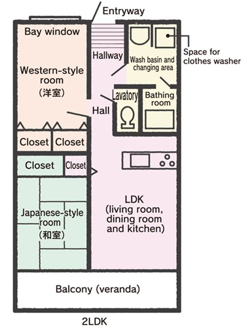 japanese house floor plan words if you search for a house in fukuoka fukuoka real estate