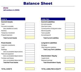 Balance Sheet Template Free simple balance sheet template free