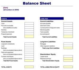 Photo : Balance Sheet Format Download Images