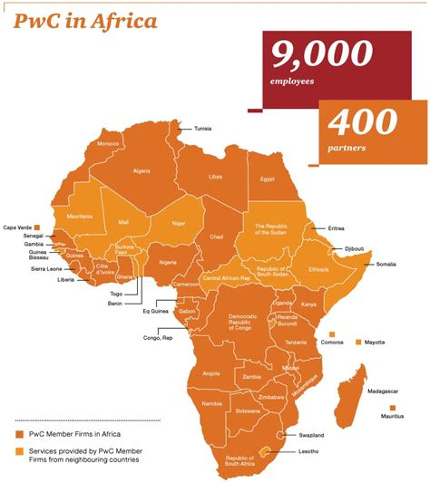 In Africa by Africa Overview Pwc