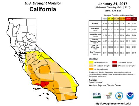 california drought map california and national drought summary for january 31 2017