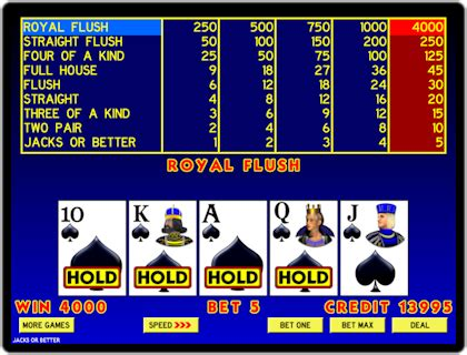 video poker wizard of odds wizard of odds