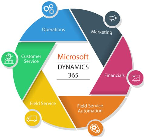 administering configuring and maintaining microsoft dynamics 365 in the cloud books microsoft dynamics 365 crm integration customization