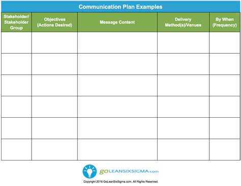 Communication Plan Template Exle Free Communication Plan Template