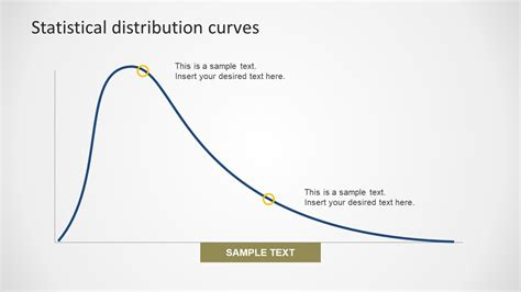 powerpoint bell curve template bell curve chart variation powerpoint slidemodel