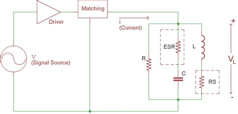 nfc layout guide inductive coupling de simplified nfc antenna