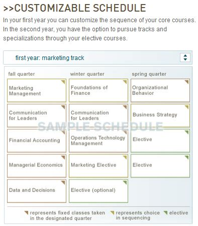 Ucla Pre Mba Course by The Waiting Is Sections Been Assigned The