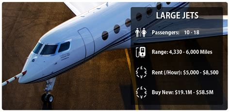 best jet to buy how to buy a jet a brief overview guide