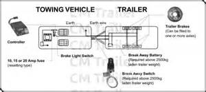 Electric Brake System For Boat Trailer Braking Guidelines Cm Trailer Parts New Zealand