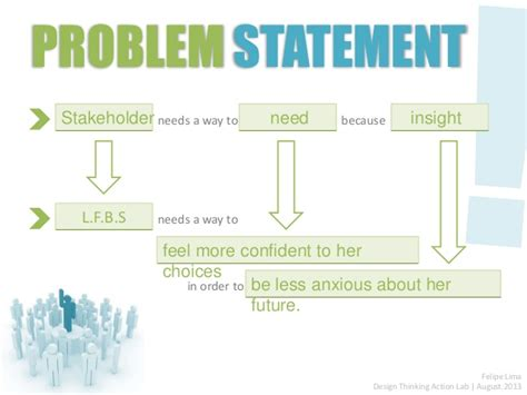 empathy map and problem statement for design thinking
