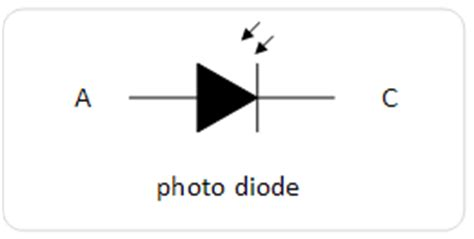 diode cathode indication article basic diode types electronics infoline