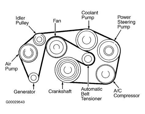 2002 mercedes ml320 belt diagram imageresizertool