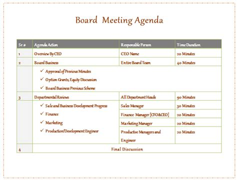 Nonprofit Board Meeting Agenda Template Projet52 Com Non Profit Board Manual Templates