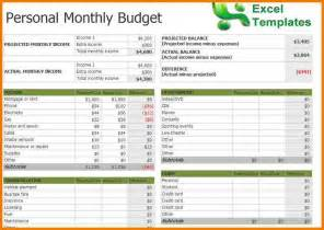 Excel Budget Template Mac 4 Excel Budget Template Mac Appeal Letters Sample