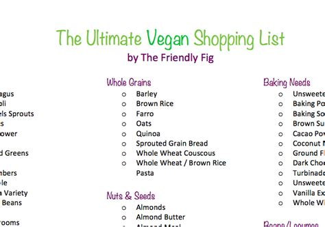 vegan grocery list on a budget grocery list template