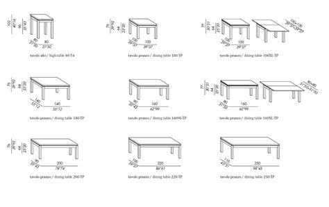 tavolo misure dimensioni tavolo da cucina tavoli in plastica epierre