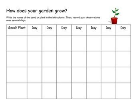 herb care chart track the growth of a plant or seed with this simple handy chart just enter the day and seed